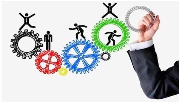 大多数企业管理中存在的三大误区
