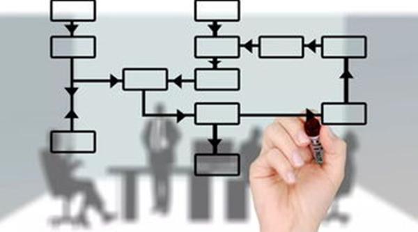 标准化流程管理:人的行为标准化,事的流程自动化