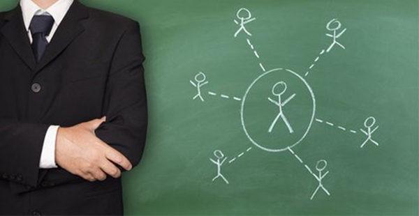 企业人力资源规划外部环境分析